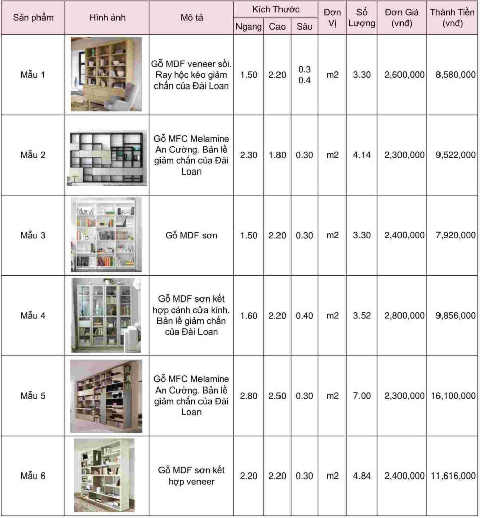 Giá các mẫu tủ tường gỗ phòng khách 13