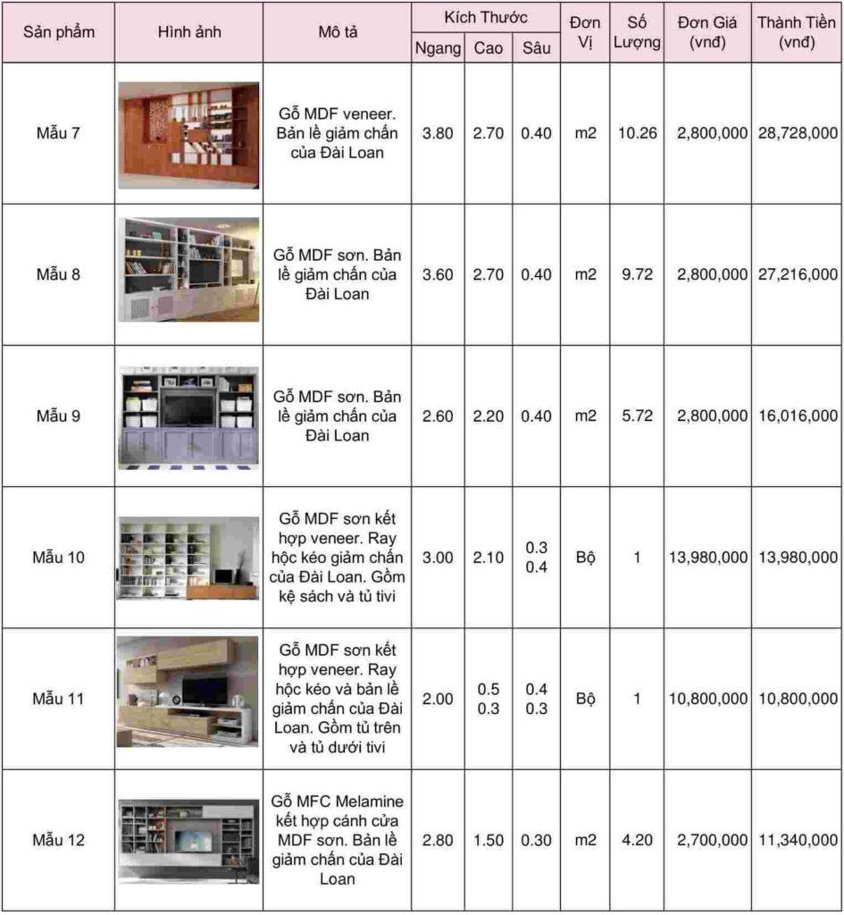 Giá các mẫu tủ tường gỗ phòng khách 14